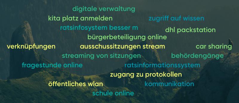 Grünes Forum Digitales Brainstorming Worpswede